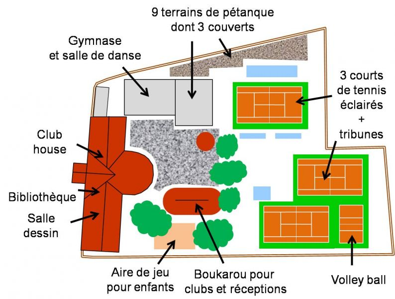 Plan du Club AMT